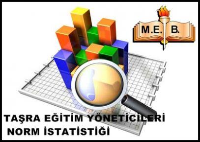 MEB Taşra Eğitim Yöneticilerinin Norm İstatistiği