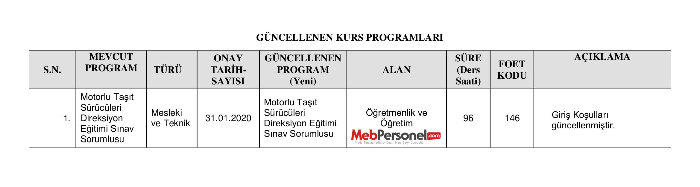 ek2-guncellenen-kurs-programi-listesi-1-001.jpg