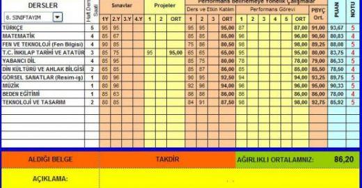 2012-2013 Takdir Teşekkür Hesaplama Yeni Sisteme Göre Tüm Sınıflar
