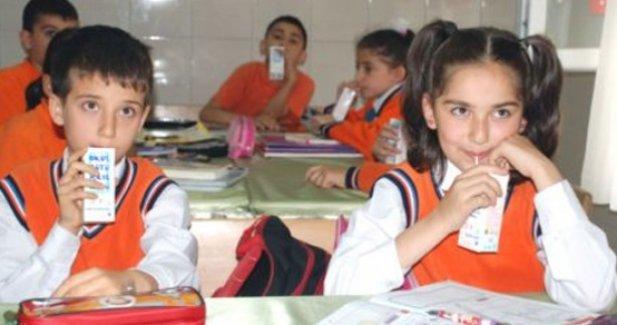 Okul Sütü Programı Uygulama Esasları Hakkında Karar