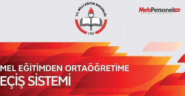 2015-2016 Eğitim Öğretim Yılı TEOG Merkezi Sistem Ortak Sınavları - SINAV TAKVİMİ ve DERS KONULARI