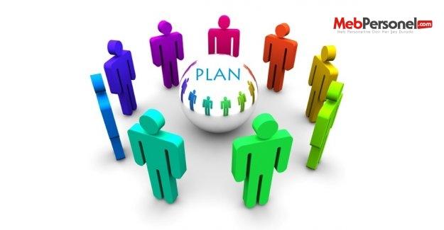 2015-2016 Ünitelendirilmiş Yıllık Planlar