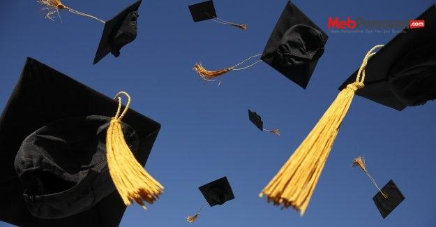 Üniversitelerimiz ne kadar üretken?