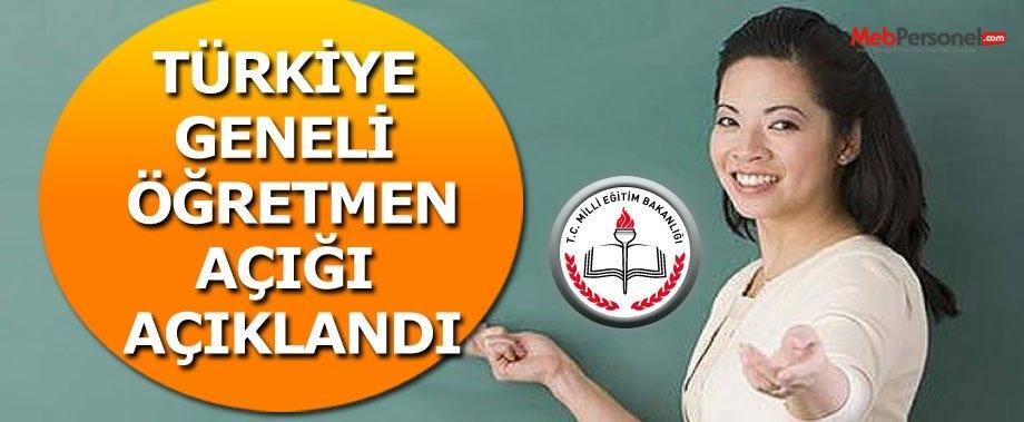 Türkiye Geneli Öğretmen Açığı Açıklandı