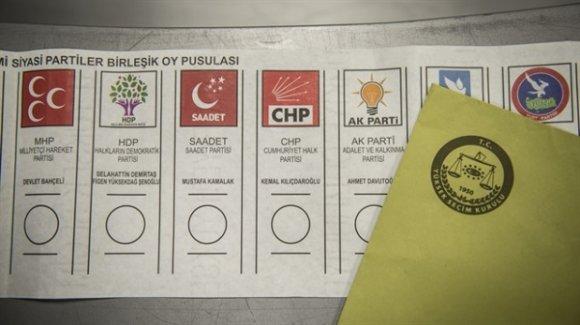 2015 Seçim (Seçsis) Sandık Sonuçları