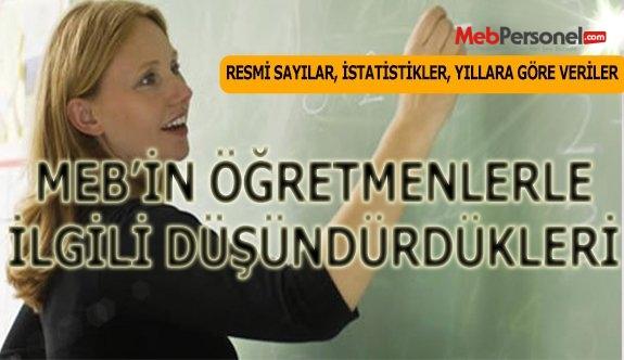 MEB'in öğretmenlerle ilgili düşündürdükleri