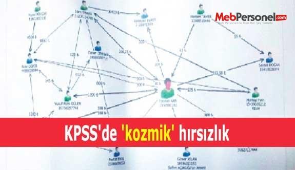 KPSS'de 'kozmik' hırsızlık