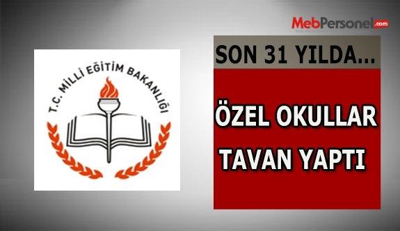Özel okullar 31 yılda tarihi rekor kırdı!
