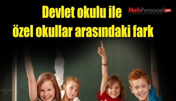 Özel Okullardaki avantajlar, dezavantajlar