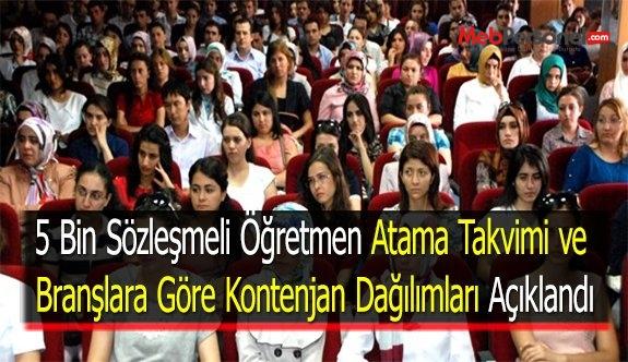 5 Bin Sözleşmeli Öğretmen Atama Takvimi ve Branşlara Göre Kontenjan Dağılımları Açıklandı