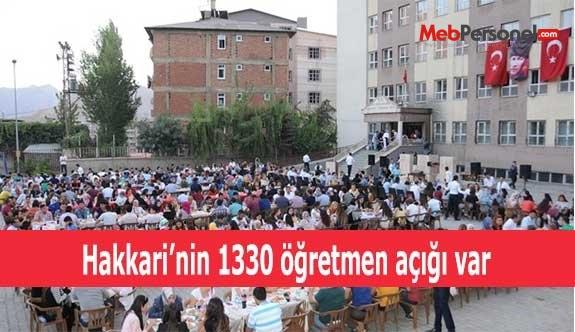 Hakkari'nin 1330 öğretmen açığı var