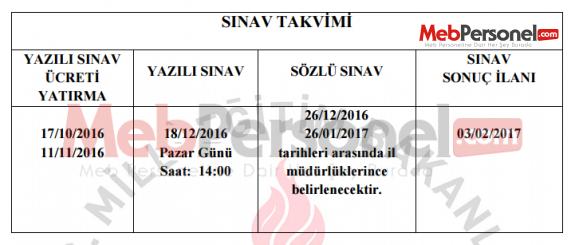 2016 Aday Öğretmenlik Sınavı Ne Zaman?