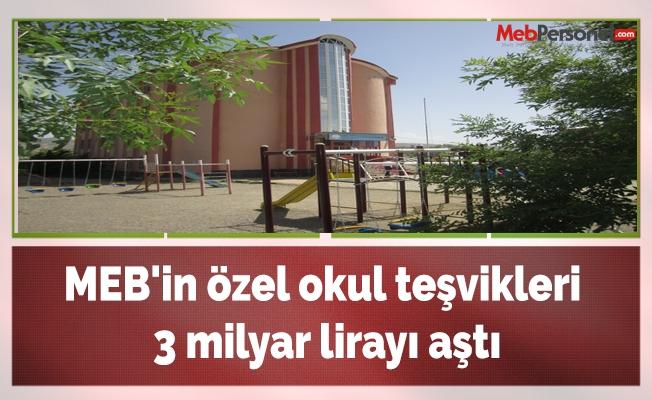 MEB'in özel okul teşvikleri 3 milyar lirayı aştı