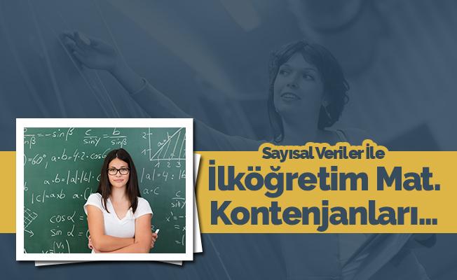 İlköğretim MatematikÖğretmenliği Atama Kontenjan Tahmini