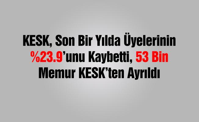 KESK'in üye sayısı %23.9 Azaldı