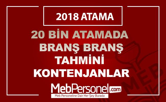 Öğretmen Atamaları Tahmini Branş Kontenjanları - 20 Bin Atamada Kontenjanlar