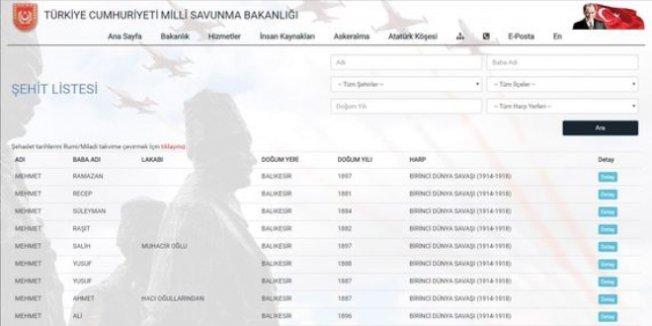 'Şehit Listesi Sorgulama' ekranı açıldı
