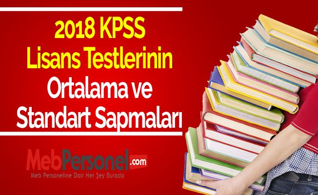 2018 KPSS Lisans Testlerinin Ortalama ve Standart Sapmaları