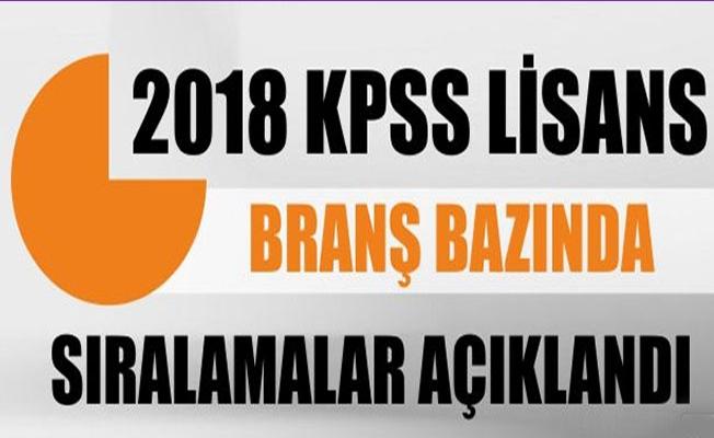 KPSS 2018 Branş Bazında Sıralamalar Açıklandı