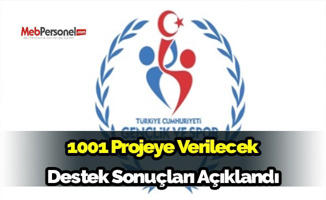 1001 projeye verilecek destek sonuçları açıklandı