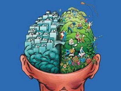 Çoktan Seçmeli Beyin Erozyonu
