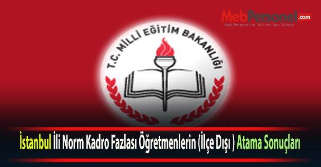 İstanbul İli Norm Kadro Fazlası Öğretmenlerin (İlçe Dışı ) Atama Sonuçları