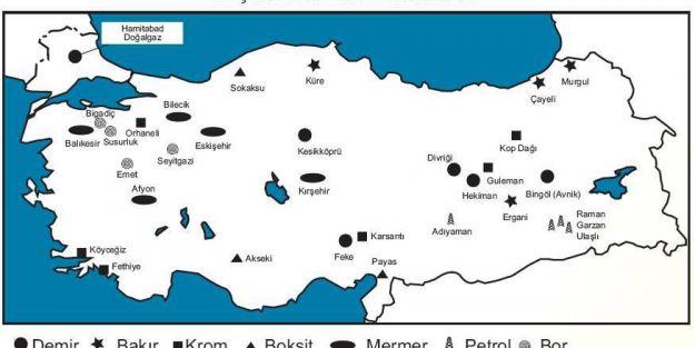 KPSS Coğrafya - Başlıca Yeraltı Kaynakları