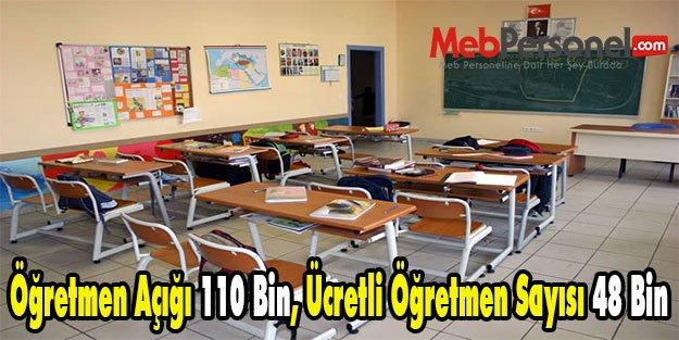 Öğretmen Açığı 110 Bin, Ücretli Öğretmen Sayısı 48 Bin