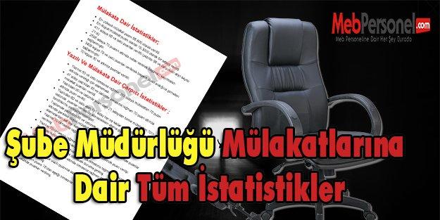 Şube Müdürlüğü Mülakatları Flaş İstatistikleri