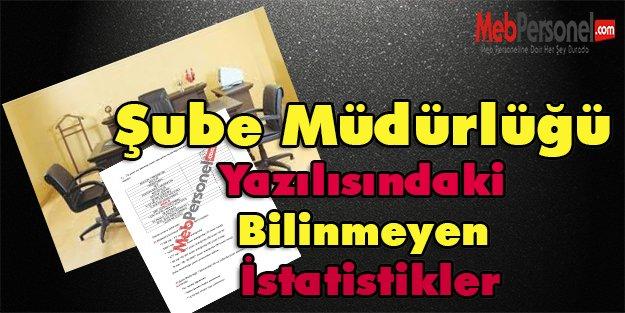 Şube Müdürlüğü Yazılısındaki Bilinmeyen İstatistikler