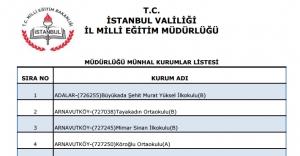 İstanbul Müdürlüğü Münhal Kurumlar...