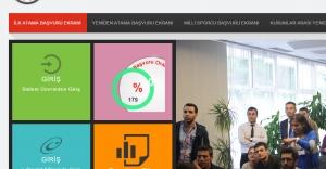 Öğretmen Atamaları 2015 Başvuru Ekranı Açıldı