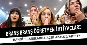 2016 Öğretmen Atamaları İçin Branşlarda...