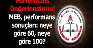 Öğretmen Performansları Adaletli...