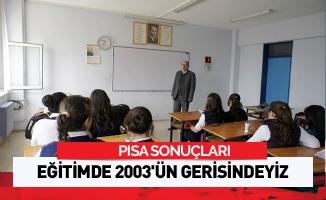 Eğitimde 2003'ün gerisindeyiz