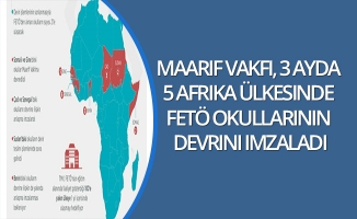 Maarif Vakfı, 3 ayda 5 Afrika ülkesinde FETÖ okullarının devrini imzaladı