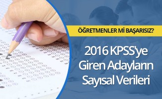 2016 KPSS'ye Giren Adayların Sayısal Verileri