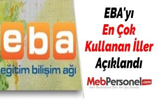EBA'yı En Çok Kullanan İller Açıklandı