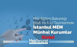 İstanbul MEM İl İçi Boş Kontenjanlar