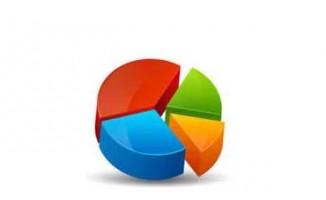 Mediar Araştırma'nın son anketine göre partilerin oy oranları