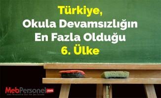 Türkiye, Okula Devamsızlığın En Fazla Olduğu 6. Ülke