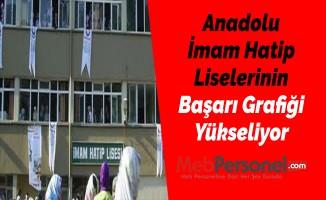 Anadolu İmam Hatip Liselerinin Başarı Grafiği Yükseliyor