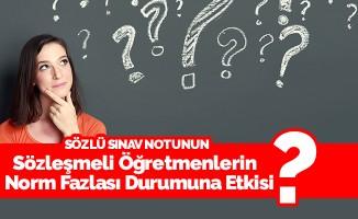 Sözlü Sınav Notunun Sözleşmeli Öğretmenlerin Norm Fazlası Durumuna Etkisi