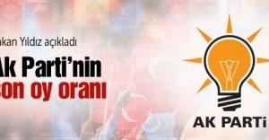 AK Partinin Son Oy Oranı