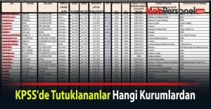 KPSS#039;de Tutuklananlar Hangi Kurumlardan