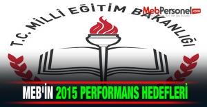 MEBin 2015 yılı performans hedefleri...