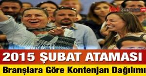 Şubat Ataması Branş Kontenjan Dağılımı...