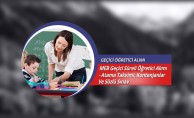 MEB Geçici Süreli Öğretici Alımı- Atama Takvimi, Kontenjanlar Ve Sözlü Sınav