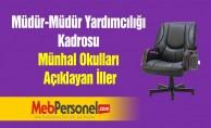 Müdür-Müdür Yardımcılığı Kadrosu Münhal Okulları Açıklayan İller - 81 İL