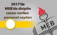 2017'de MEB'de disiplin cezası verilen personel sayıları